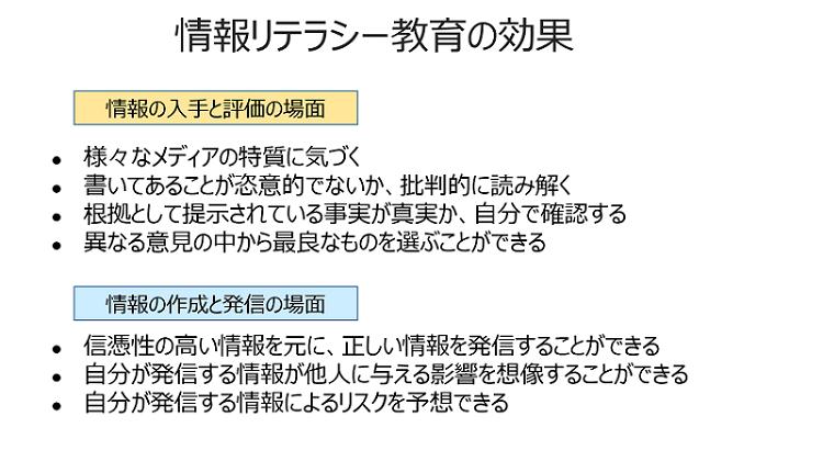 コラム2号 図2